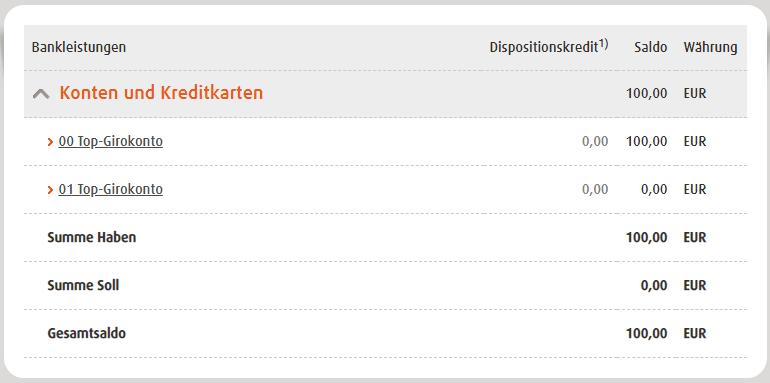 Norisbank und ihre zahlreichen Girokonten - alle auf einen Blick.